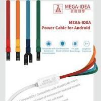 MEGA-IDEA